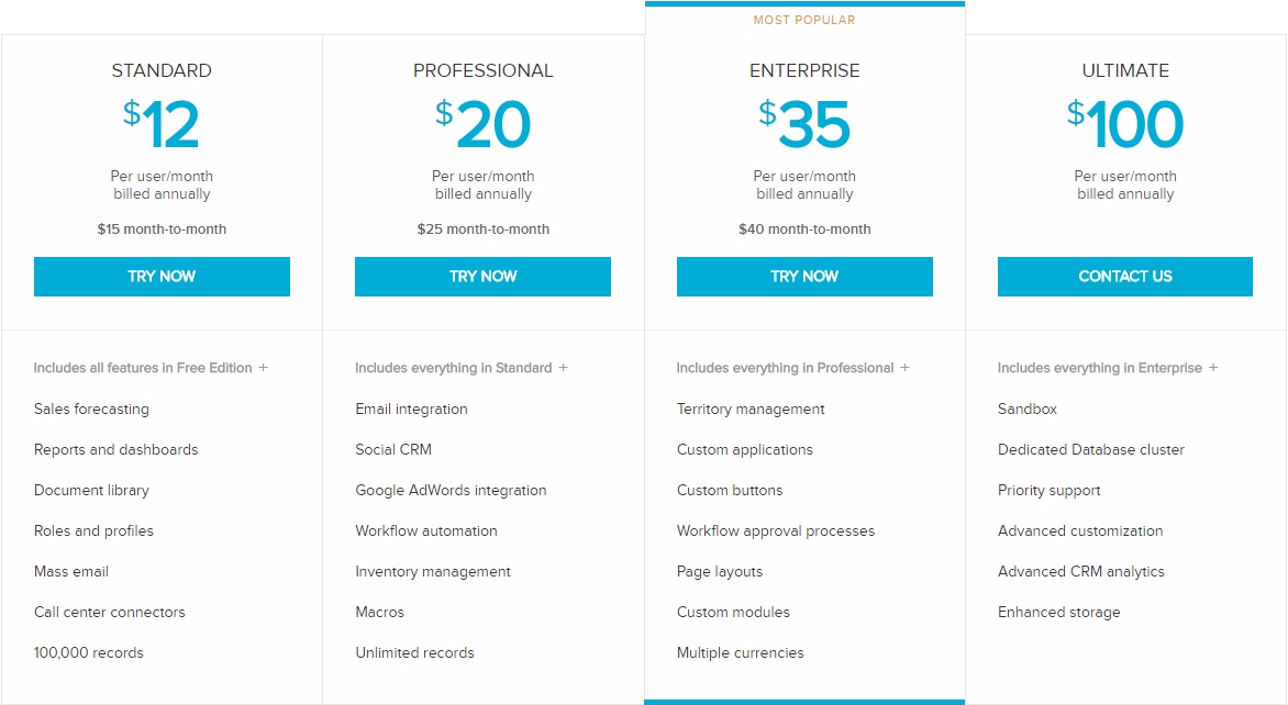 pricing-Zoho-CRM