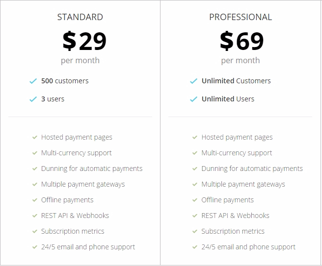 pricing-Zoho-Subscriptions