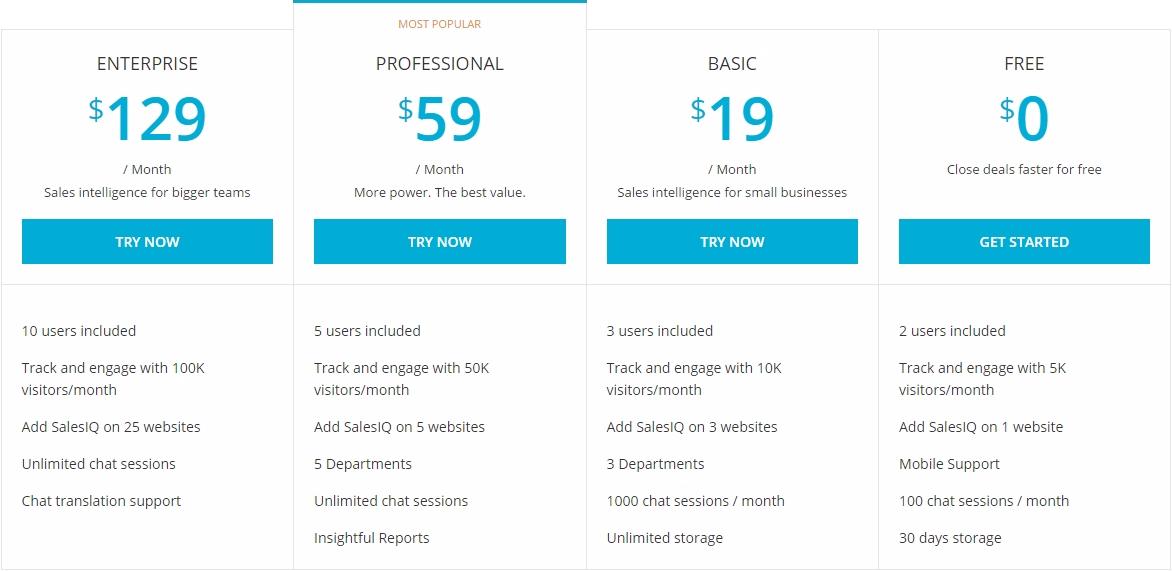 pricing-Zoho-SalesIQ