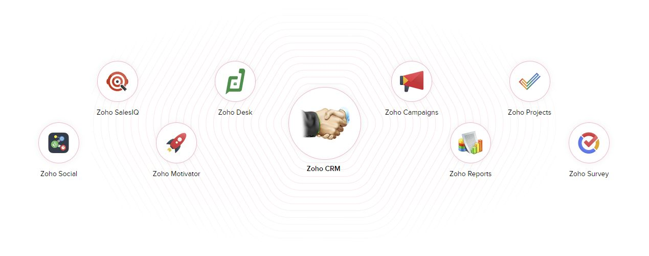 zoho-crm-plus-bundle